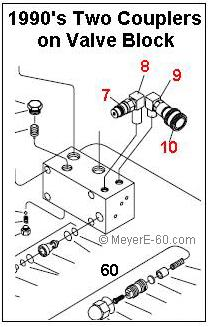 meyere 60 com meyer e 60 quik lift plow pump exploded view and meyer e 60 exploded view and parts list